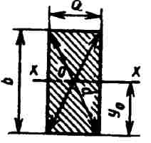 Вычисление размеров плоской фигуры: Прямоугольник.