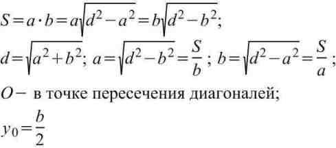 Формулы вычисления размеров плоской фигуры:  Прямоугольник.