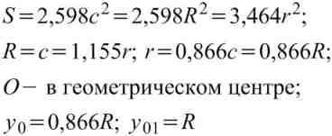 Формулы вычисления размеров плоской фигуры:  Правильный шестиугольник.