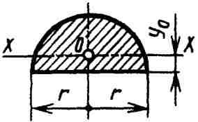 Вычисление размеров плоской фигуры: Полукруг.