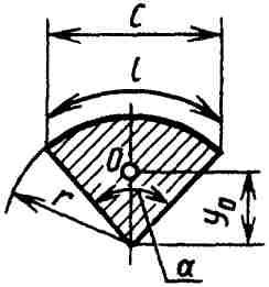 Вычисление размеров плоской фигуры: Сектор.