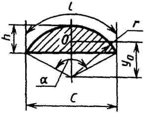 Вычисление размеров плоской фигуры: Сегмент.