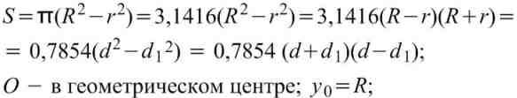 Формулы вычисления размеров плоской фигуры:  Кольцо.