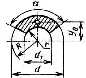 Вычисление размеров плоской фигуры: Кольцевой сектор.