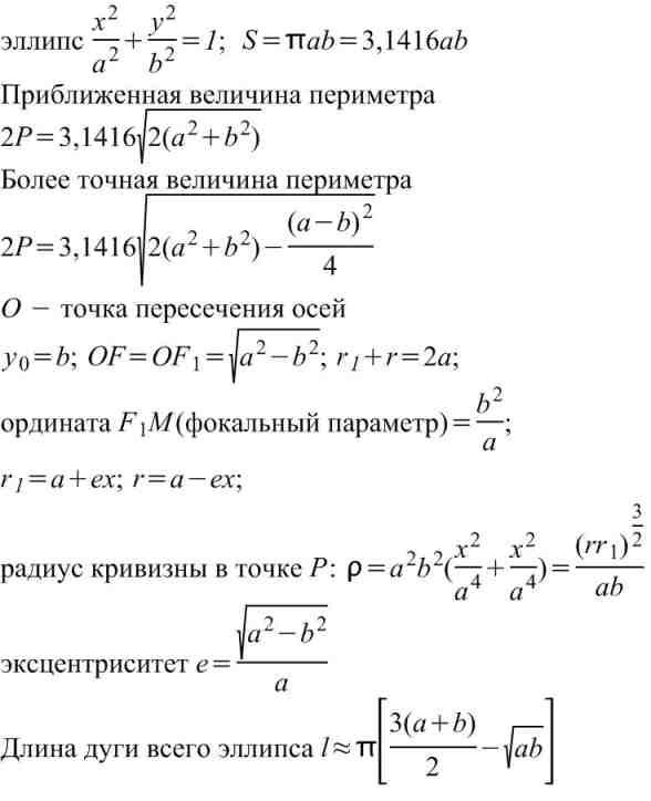 Формулы вычисления размеров плоской фигуры:  Эллипс