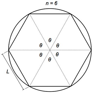Длина хорды, центральный угол в ° и радианах при делении окружности единичного диаметра на равные сегменты. Опа-на! Не путаем диаметр и радиус!