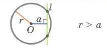 Взаимное расположение окружности и прямой/ Окружность и прямая имеют 2 общие точки (l - секущая)