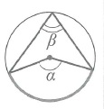 Свойства углов, связанных с окружностью. Вписанный угол равен половине центрального, опирающегося на ту же дугу