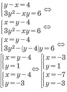 Основные методы решения систем уравнений.  Метод подстановки.