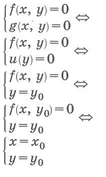 Основные методы решения систем уравнений. Метод сложения (вычитания).