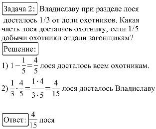 Умножение натуральных чисел на дробь