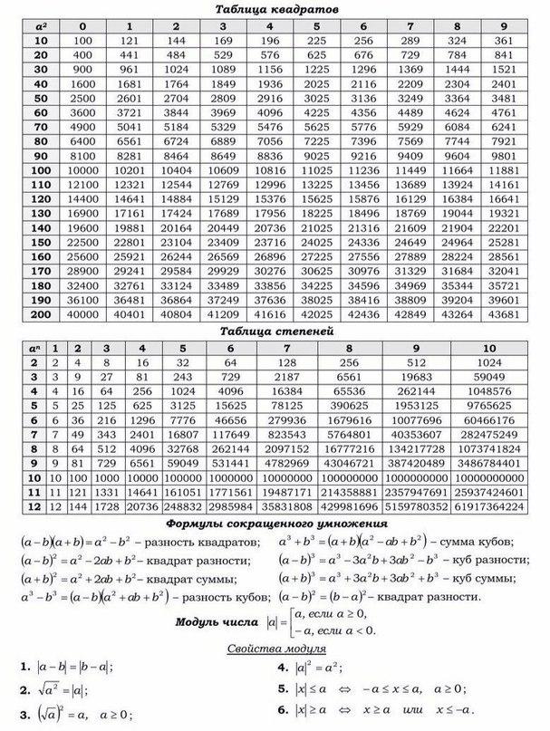 Линейная И Векторная Алгебра Шпоры