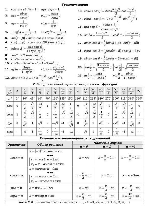 Все формулы по алгебре за 9 класс