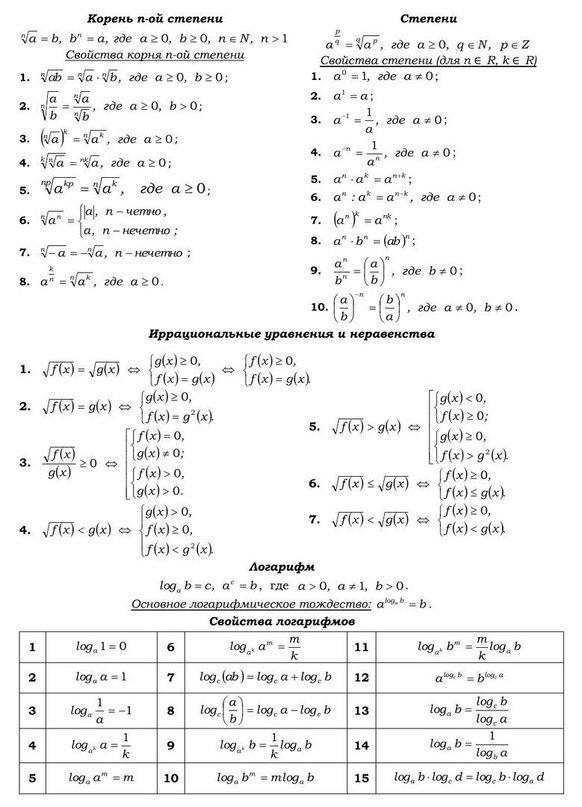 Шпоры по математике 5-10 класс
