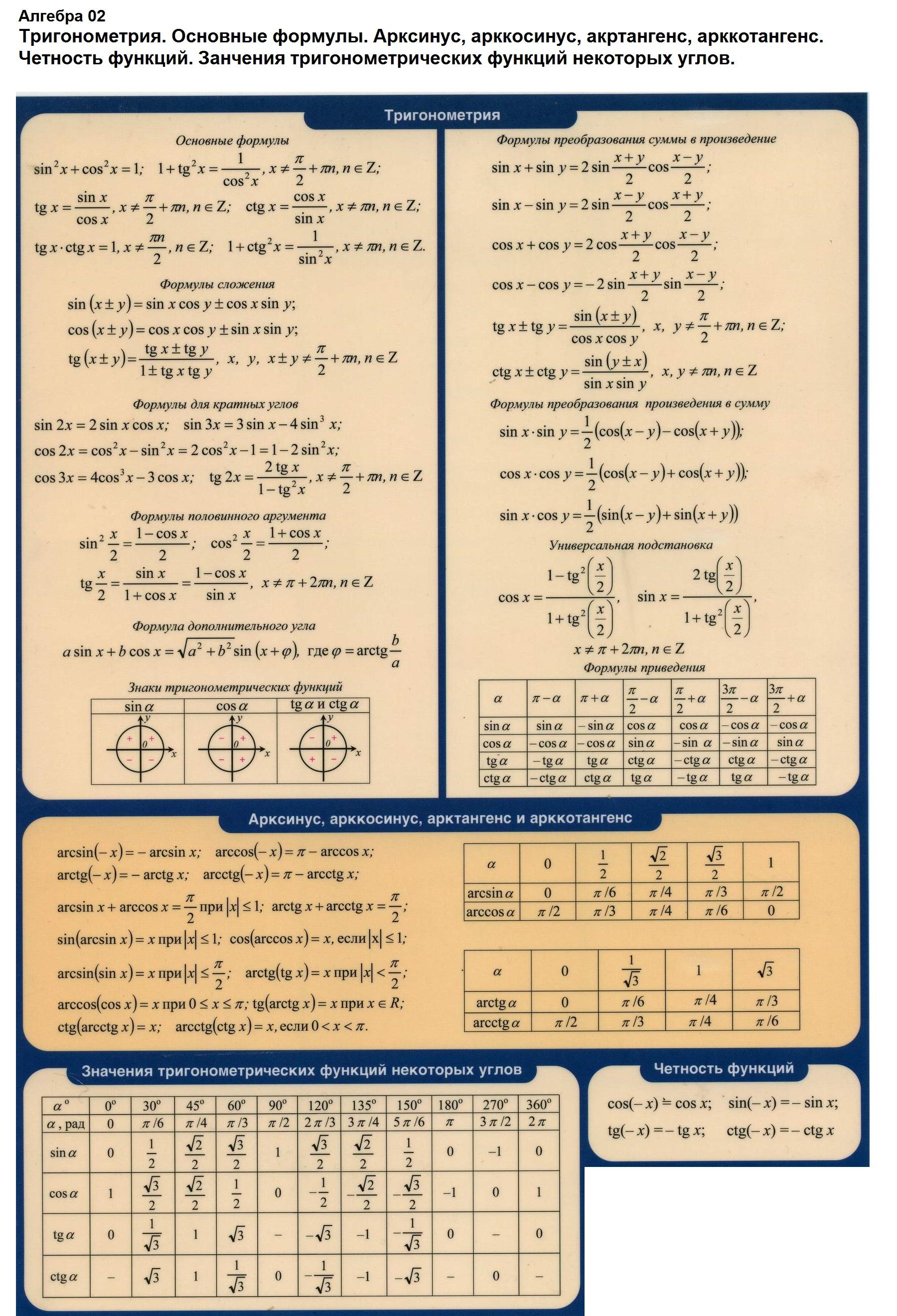 Тригонометрия. Основные формулы. Арксинус, арккосинус,  арктангенс, арккотангенс. Четность функций. Значения тригонометрических функций некоторых углов.