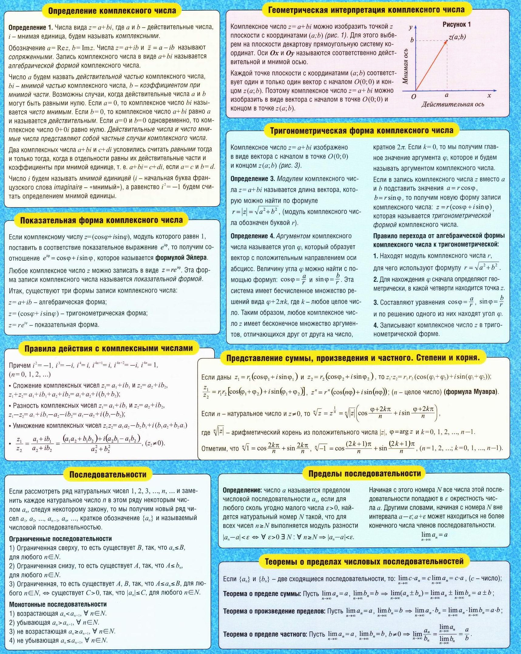 Определение комплексного числа. Геометрическая интерпретация комплексного числа. Тригонометрическая форма комплексного числа. Показательная форма комплексного числа. Действия с комплексными числами. Последовательности, пределы последовательности. Теоремы о пределах числовых последовательностей.