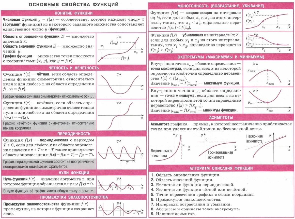 функция дактилоскопической формулы шпаргалка