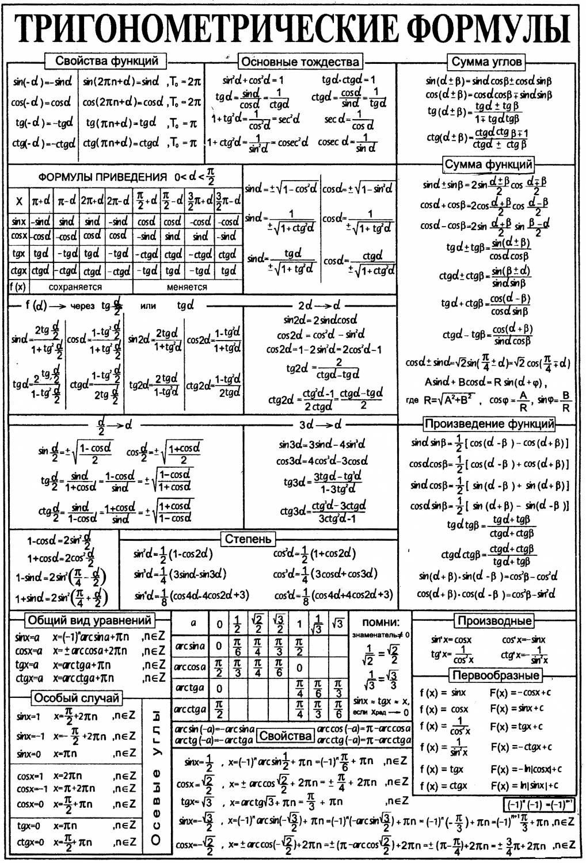 Тригонометрические формулы. Свойства функций, основные тождества, сумма углов. Сумма функций, формулы приведения, особые случаи, степени, половинные, двойные и тройные углы. Обратные функции.