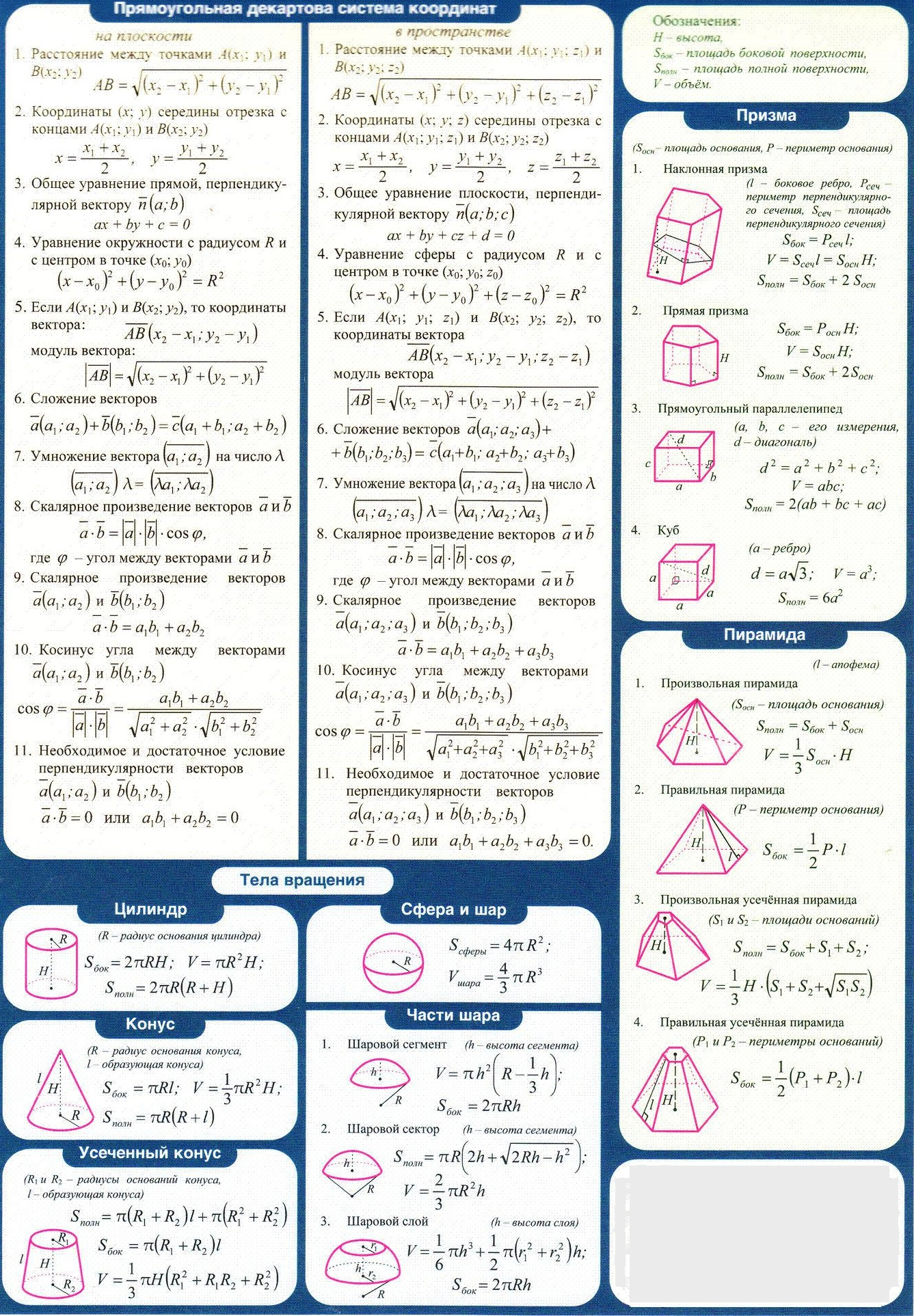 Инфопласт шпаргалки интеграл алгебра
