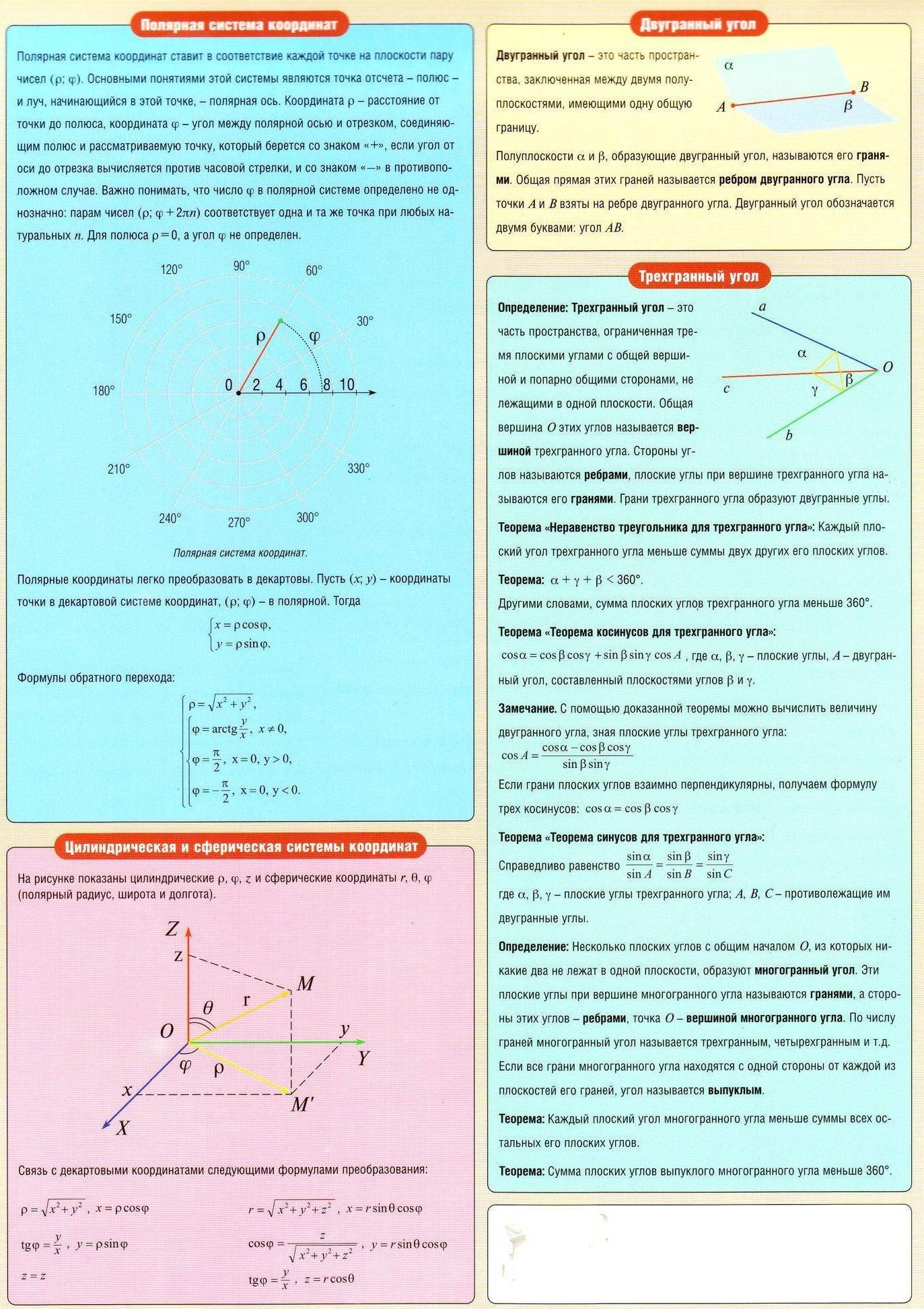 Полярная система координат. Цилиндрическая и сферическая системы координат. Двугранный угол. Трехгранный угол.