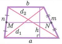 Виды четырехугольников. Трапеция - это четырехугольник, у которого две стороны параллельны, а две другие - не параллельны