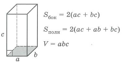 Площадь поверхности и объем прямоугольного параллелепипеда