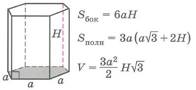 Площадь поверхности и объем правильной шестиугольной призмы