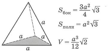 Площадь поверхности и объем тертраэдра