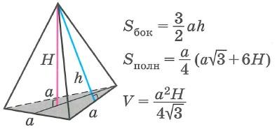 Площадь поверхности и объем правильной треугольной пирамиды