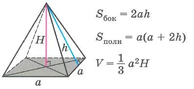 Площадь поверхности и объем правильной четырехугольной пирамиды