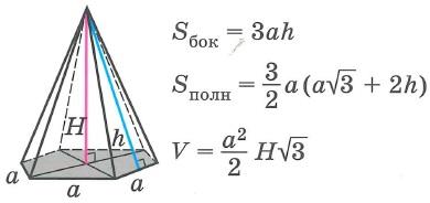 Площадь поверхности и объем Площадь поверхности и объем правильной шестиугольной пирамиды
