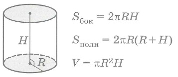 Площадь поверхности и объем прямого цилиндра