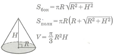 Площадь поверхности и объем прямого конуса