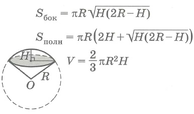 Площадь поверхности и объем шарового сектора