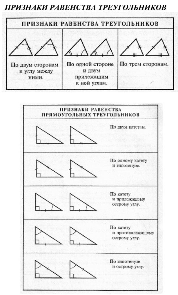 Признаки равенства треугольников. Признаки равенства прямоугольных треугольников.