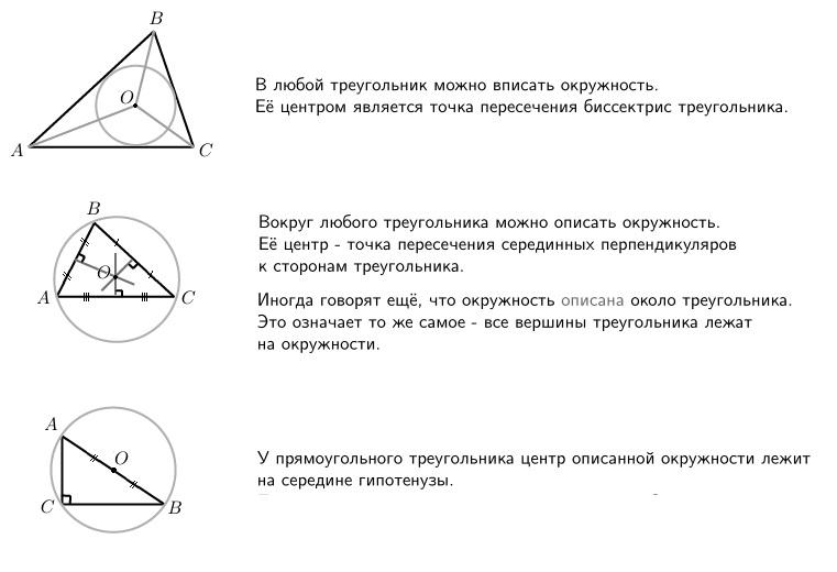 Вписанные и описанные треугольники. Окружности вписанные в треугольники и описанные вокруг треугольников.