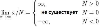 Пределы при стремлении переменной к бесконечности 2. Таблица пределов функций