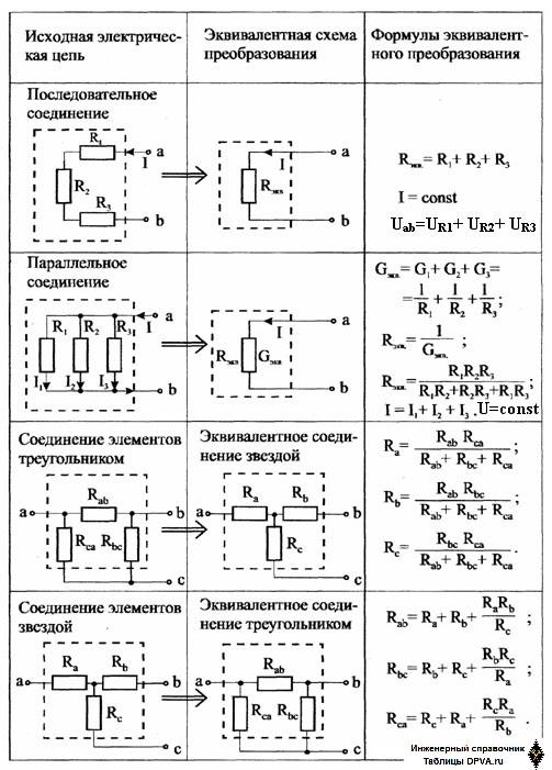Эквивалентные преобразования электрических цепей. Исходная электрическая цепь. Эквивалентная схема преобразований. Формула преобразования. Последовательное соединение. Параллельное соединение. Соединение элементов треугольником. Соединение элементов звездой.