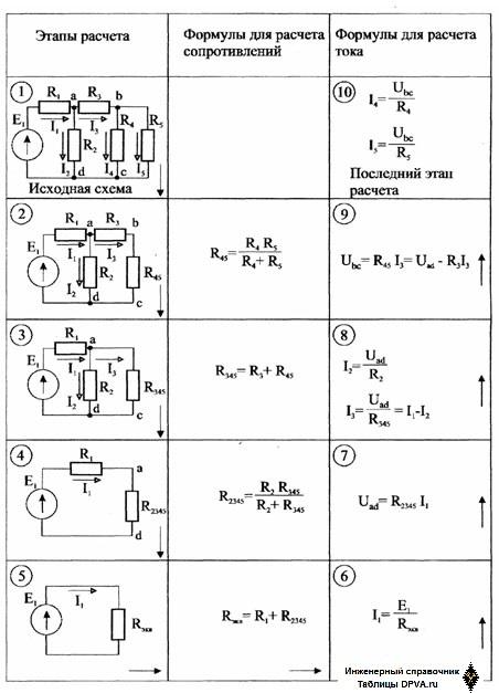Эквивалентные преобразования электрических цепей. Этапы расчета.Формулы для расчета сопротивлений. Формулы для расчета токов.