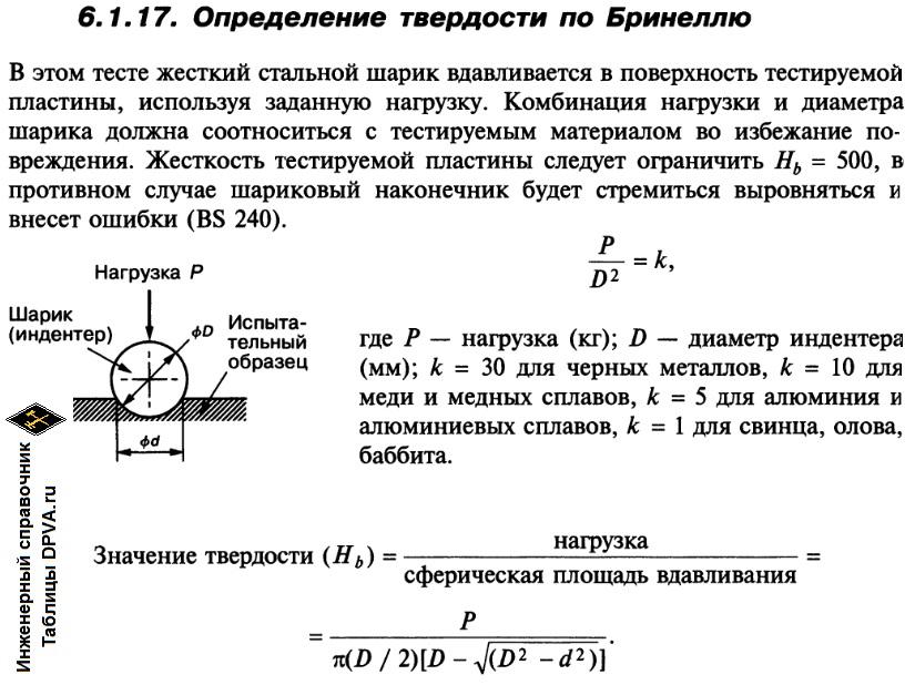 Определение твердости по Бринеллю / Brinell hardness - стальным шариком (идентером), значения твердости по Бринеллю. Описание метода.