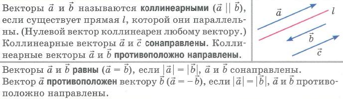 Определение коллинеарных векторов. Коллинеарные векторы. Равные, противоположные, сонаправленные, противоположно направленные  векторы.
