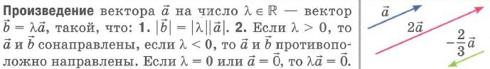 Действия с векторами. Умножение вектора на число. Определение, рисунок, формулы.