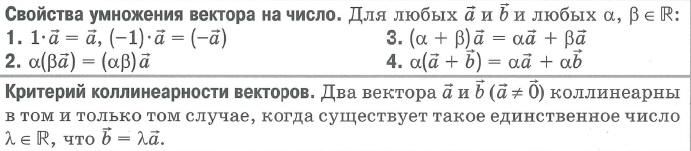 Действия с векторами. Умножение вектора на число. Свойства умножения вектора на число. Критерий коллинеарности векторов