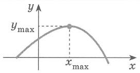 Внутренняя точка xmax области определения функции называется точкой максимума, если для всех x из некоторой окрестности этой точки справедливо неравенство f(x)<f(xmax) Значение ymax=f(xmax) называется максимум функции.