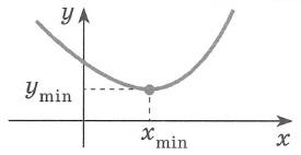 Внутренняя точка xmin области определения функции называется точкой минимума, если для всех x из некоторой окрестности этой точки справедливо неравенство f(x)>f(xmin) Значение ymin=f(xmin) называется минимум функции.