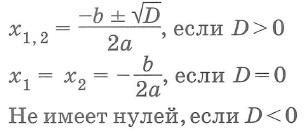 Квадратичная функция Нули: D=b2-4ac