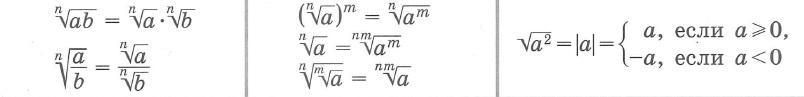Свойства арифметических корней