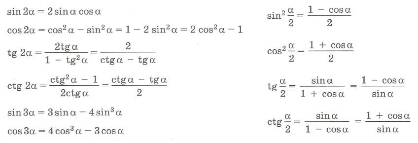 Формулы кратных и половинных аргументов. Тригонометрические функции тангенс и котангенс tg и ctg.