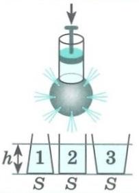Гидромеханика и аэромеханика. Закон Паскаля, гидростатический парадокс