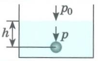 Гидромеханика и аэромеханика. Основное уравнение гидростатики